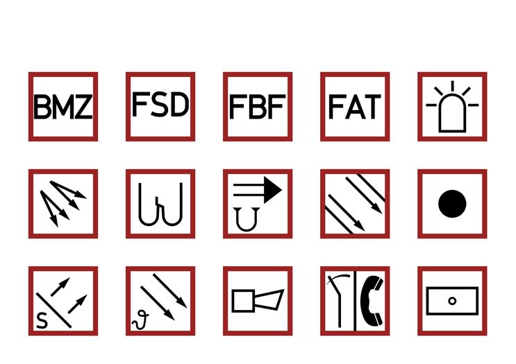 Symbolbibliothek - Brandmeldeanlage